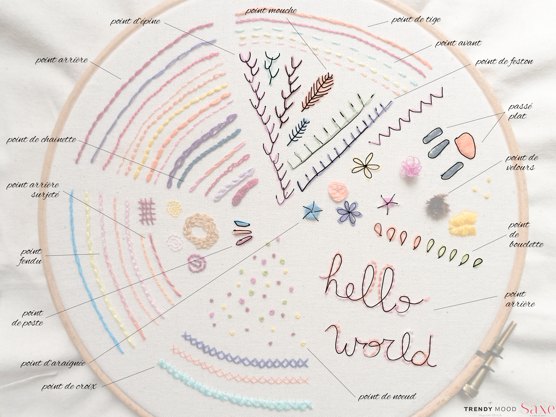 Embroidery-Sampler-Modele